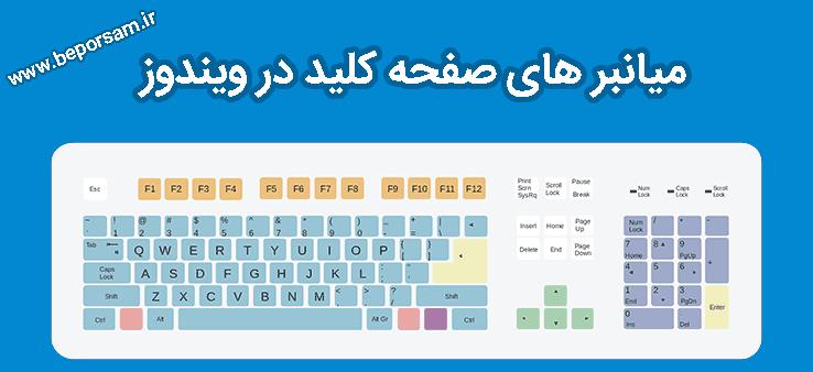 shortcuts-keyboard