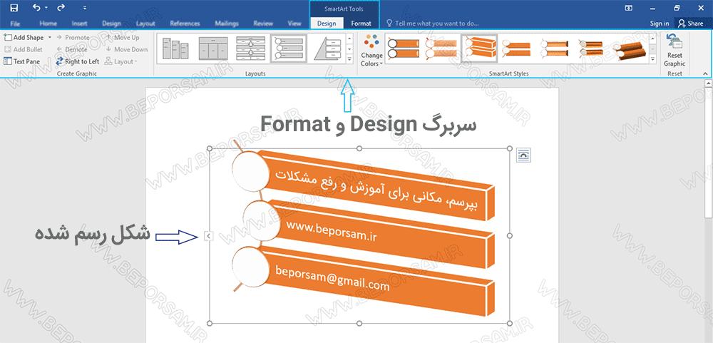 design_format