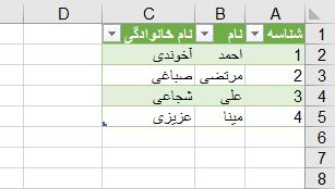 data correct